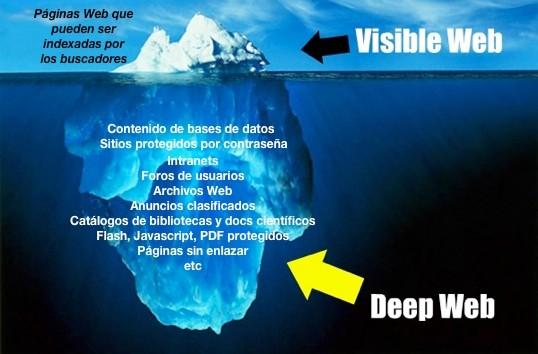 deep-web-538x354